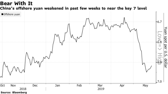 Nhân dân tệ tiếp tục lao dốc, Trung Quốc cảnh báo nhà đầu tư sẽ lỗ lớn nếu bán khống đồng tiền này - Ảnh 1.