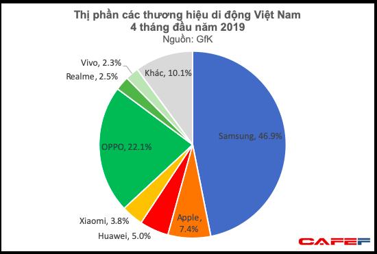 Đối tác phá sản, thương hiệu smartphone Việt Mobiistar rút lui khỏi Ấn Độ với nhiều khoản nợ chưa thanh toán - Ảnh 1.