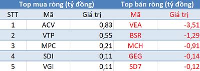 Thị trường hồi phục, khối ngoại tiếp tục bán ròng trong phiên 24/6 - Ảnh 3.