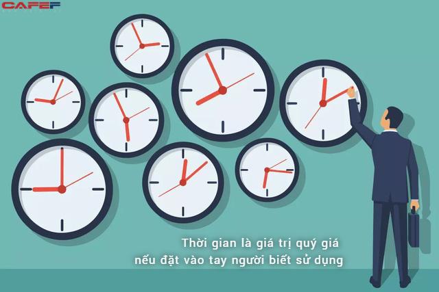 Tại sao đồng hồ báo thức của hàng trăm người thành công trên thế giới đều đặt vào 5:57 SÁNG? - Ảnh 1.
