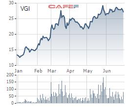 Viettel Global sẽ có 46 triệu khách hàng nước ngoài trong năm 2019 - Ảnh 1.