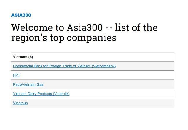 Vietcombank là ngân hàng Việt Nam duy nhất lọt Top 100 doanh nghiệp quyền lực nhất trong bảng xếp hạng của Nikkei - Ảnh 1.