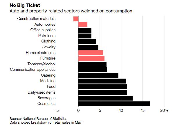 Không chỉ có chiến tranh thương mại, kinh tế Trung Quốc đang đối đầu với rất nhiều áp lực - Ảnh 2.