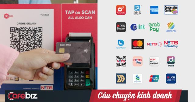Cuộc chiến giữa thẻ tín dụng với các siêu ứng dụng ở châu Á: Vì sao Visa và MasterCard lép vế, còn GrabPay và Alipay thắng thế? - Ảnh 1.