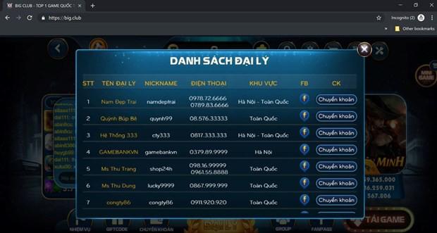 Bất ngờ về sự tinh vi của đường dây đánh bạc online Big.club  - Ảnh 5.