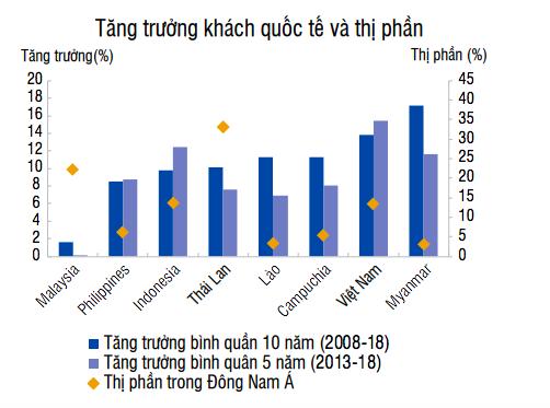 Việt Nam sẽ đe doạ Thái Lan, Malaysia... trong ngành công nghiệp không khói? - Ảnh 1.