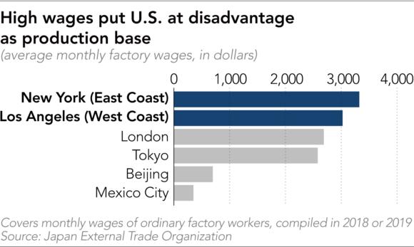 Nikkei: Các công ty lựa chọn tăng công suất nhà máy cũ thay vì xây nhà máy mới ở Việt Nam - Ảnh 3.