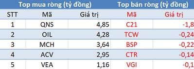 Thị trường bứt phá mạnh, khối ngoại vẫn tiếp tục bán ròng trong phiên 13/9 - Ảnh 3.