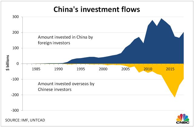 Trung Quốc vươn lên thành nền kinh tế số 2 thế giới thế nào - Ảnh 3.