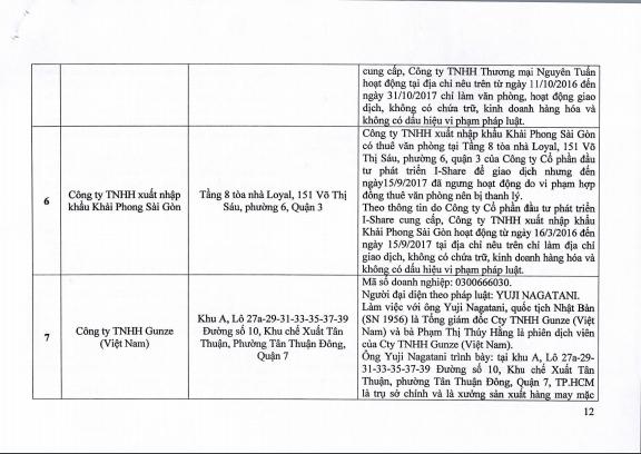 Tổng cục Quản lý thị trường đã có kết quả xác minh 38 doanh nghiệp liên quan Asanzo - Ảnh 3.