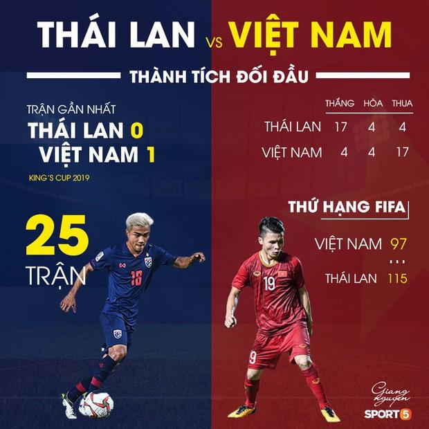 Người Thái săn lùng vé xem đội nhà đấu Việt Nam, giá vé tăng phi mã lên gấp 8 lần so với giá gốc - Ảnh 2.
