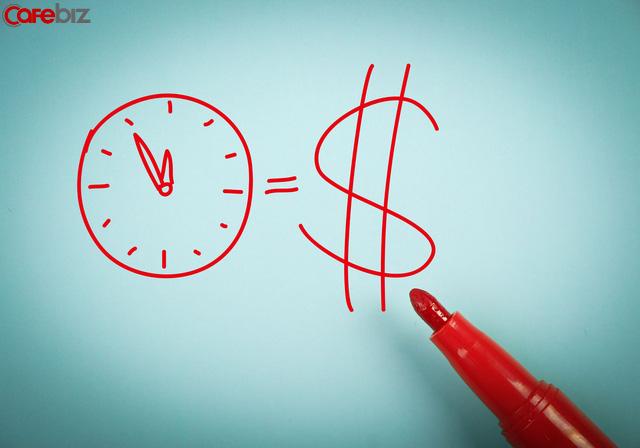 Để thành công ở tuổi 25: Luyện tập càng sớm càng tốt 8 thói quen quản lý thời gian hiệu quả - Ảnh 2.