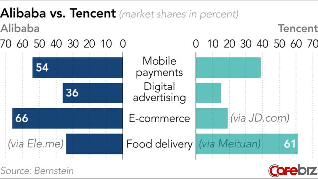 Hốt bạc thời kinh tế internet bùng nổ: Shipper giao đồ ăn công nghệ kiếm từ 30-40 triệu đồng mỗi tháng - Ảnh 1.