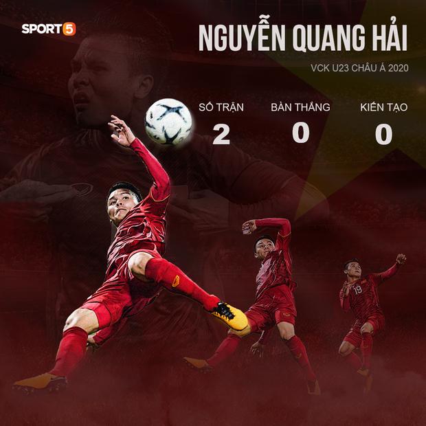 Nhận định U23 Việt Nam vs U23 CHDCND Triều Tiên: Chiến thắng rồi... cầu nguyện - Ảnh 1.