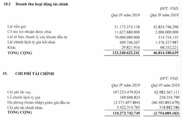 REE: Quý 4/2019 lãi 449 tỷ đồng giảm 18% so với cùng kỳ - Ảnh 1.