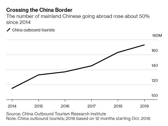 Ngành du lịch toàn cầu đối mặt với cuộc khủng hoảng còn tồi tệ hơn cả dịch SARS - Ảnh 1.