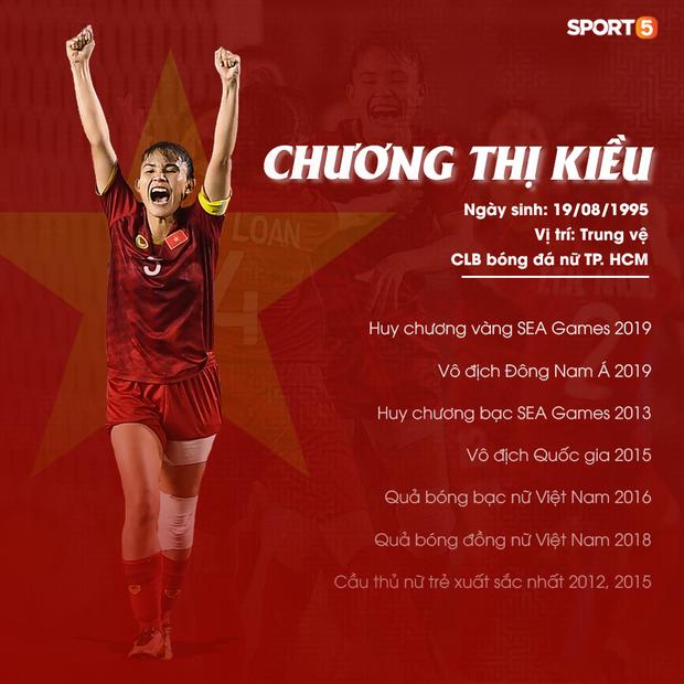 Chương Thị Kiều: Chuyện về Thần đồng lội sông thành cầu thủ bóng đá để thỏa ước mơ được lên Sài Gòn - Ảnh 8.