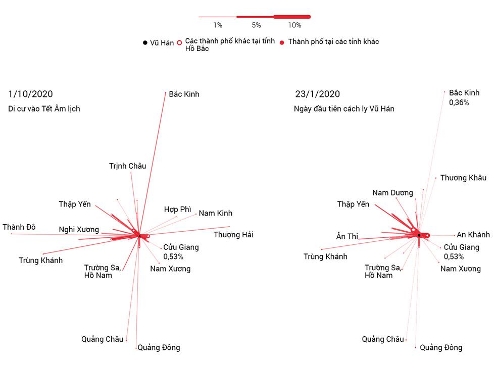 Những người tuyệt vọng ở Vũ Hán và đại dịch Corona nhìn từ đồ họa trực quan - Ảnh 25.