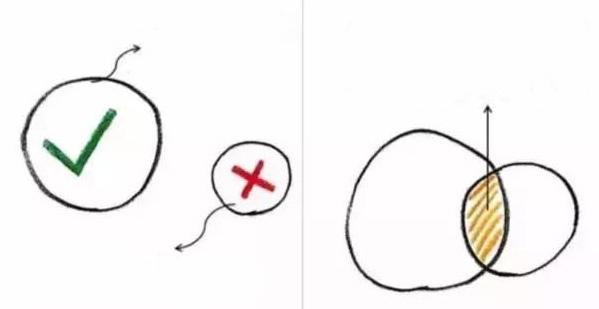 10 sự khác biệt giữa cha mẹ bình thường và cha mẹ thông thái: Phụ huynh bình thường nhìn nhận vấn đề thiển cận còn phụ huynh khôn ngoan biết nhìn xa trông rộng - Ảnh 1.