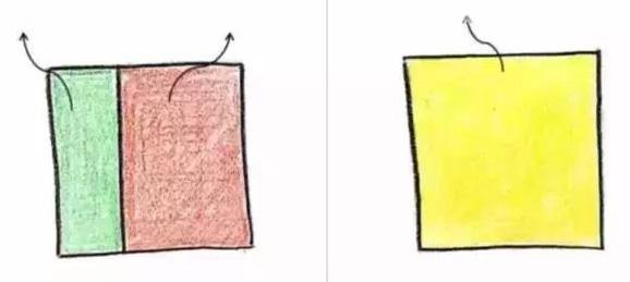 10 sự khác biệt giữa cha mẹ bình thường và cha mẹ thông thái: Phụ huynh bình thường nhìn nhận vấn đề thiển cận còn phụ huynh khôn ngoan biết nhìn xa trông rộng - Ảnh 3.