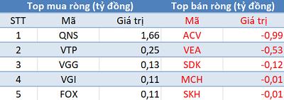 Khối ngoại tiếp tục bán ròng, VN-Index mất điểm trong phiên 5/2 - Ảnh 3.