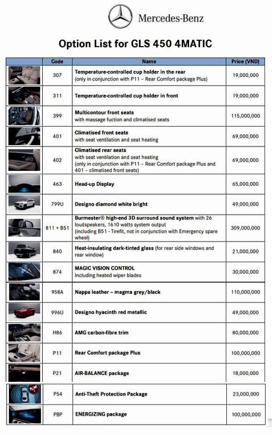 Mercedes-Benz GLS 2020 bị chê cắt trang bị tại Việt Nam nhưng ít ai biết có cả tá 'option' ngoài mức giá 'rẻ' bất ngờ - Ảnh 3.