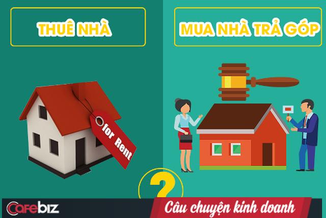 Nên vay tiền mua nhà hay là thuê nhà và để tiền đầu tư? (P.12) - Ảnh 1.