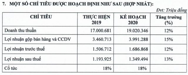 PNJ: Hai kịch bản lợi nhuận dưới tác động của Covid-19 - Ảnh 1.