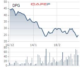 Thị giá giảm sâu, hàng loạt doanh nghiệp tiến hành mua cổ phiếu quỹ - Ảnh 3.