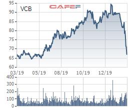 Điểm danh 5 cổ phiếu giúp VnIndex đảo chiều phiên hôm nay - Ảnh 5.