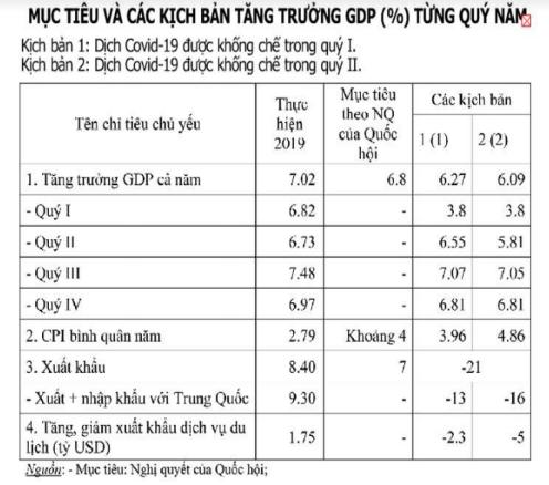 """Vietinbank Securities: """"Định giá không quá rẻ, thị trường chứng khoán Việt Nam khó hấp dẫn khối ngoại trong tương lai gần"""" - Ảnh 2."""