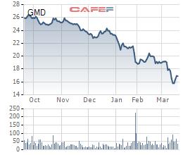 Lá bùa cổ phiếu quỹ sẽ lại phát huy tác dụng? - Ảnh 2.