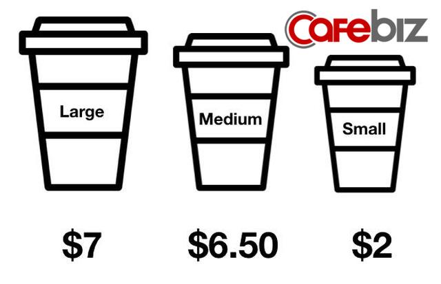 Giải mã cỗ máy bán hàng Starbucks: 5 tuyệt chiêu tâm lý lấy lòng khách kiếm doanh thu, công ty nào cũng cần biết - Ảnh 3.