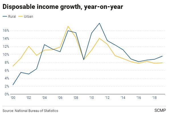 Covid-19 làm gia tăng khoảng cách thu nhập trong xã hội Trung Quốc - Ảnh 1.