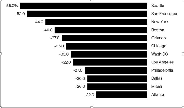 Đây là những dấu hiệu cho thấy hình bóng suy thoái kinh tế đang rình rập nền kinh tế hàng đầu thế giới - Ảnh 1.