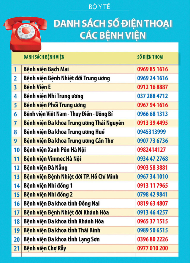 2 tuần tới là thời gian quyết định trong công tác chống dịch Covid-19 ở Việt Nam: Đây là những điều người dân cần làm để hạn chế sự lây lan trong cộng đồng - Ảnh 4.
