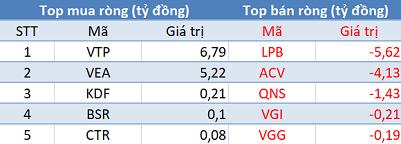 Khối ngoại chỉ còn bán ròng 40 tỷ đồng, VN-Index tăng điểm trong phiên 26/3 - Ảnh 3.