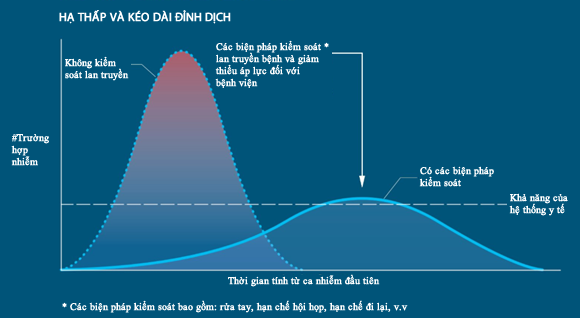 Góc kinh tế học: Hành động nhanh, chạy đua với thời gian là cách giảm thiểu tác động của coronavirus - Ảnh 1.