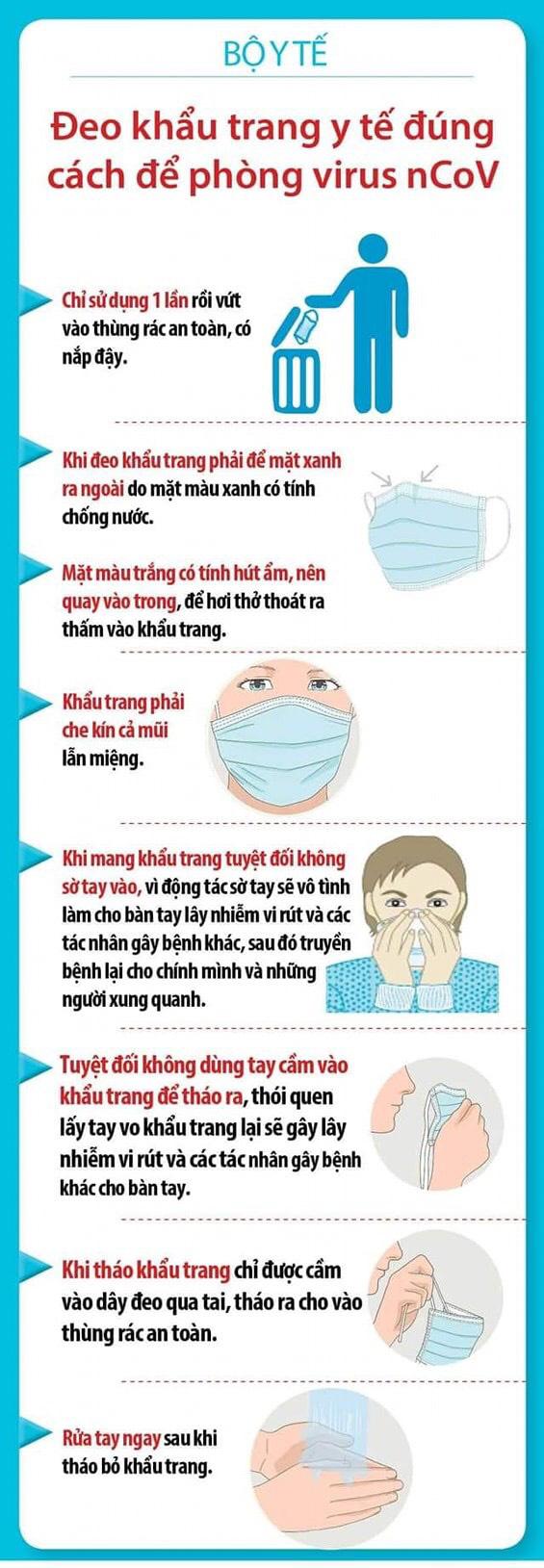 Đa số ca lây nhiễm COVID-19 ở Việt Nam do tiếp xúc gần, không đeo khẩu trang - Ảnh 1.