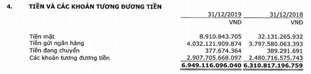 Sau kiểm toán, lãi ròng của Kỹ thuật Dầu khí Việt Nam (PVS) tăng thêm gần 128 tỷ đồng - Ảnh 2.