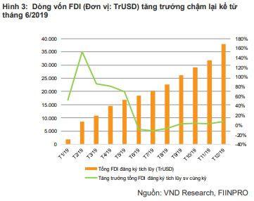 VNDIRECT: Việt Nam đã sẵn sàng trở thành một trung tâm sản xuất thay thế Trung Quốc - Ảnh 1.