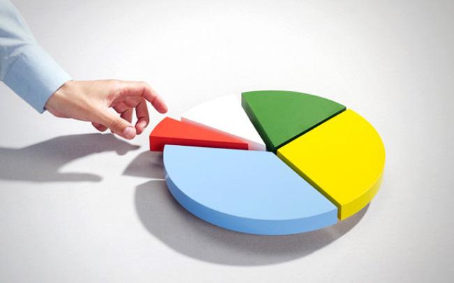 KQKD ngành nhiệt điện quý 1: Nhiều doanh nghiệp lãi tăng trưởng mạnh so với cùng kỳ