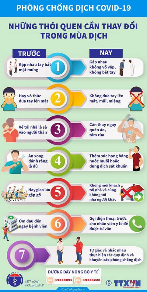 5 điều cần làm tốt, 7 thói quen cần thay đổi để mỗi cá nhân là một chiến tuyến chống dịch Covid-19 - Ảnh 2.