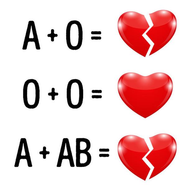 Những bí mật cực thú vị về trái tim và dòng máu mà suốt bao năm nay bạn vẫn chưa biết đến - Ảnh 5.