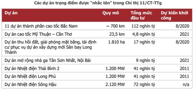 """Kỳ vọng """"sóng"""" đầu tư công, cổ phiếu công ty nhựa đường hàng đầu Việt Nam bứt phá 60% chỉ trong hơn 1 tháng - Ảnh 1."""