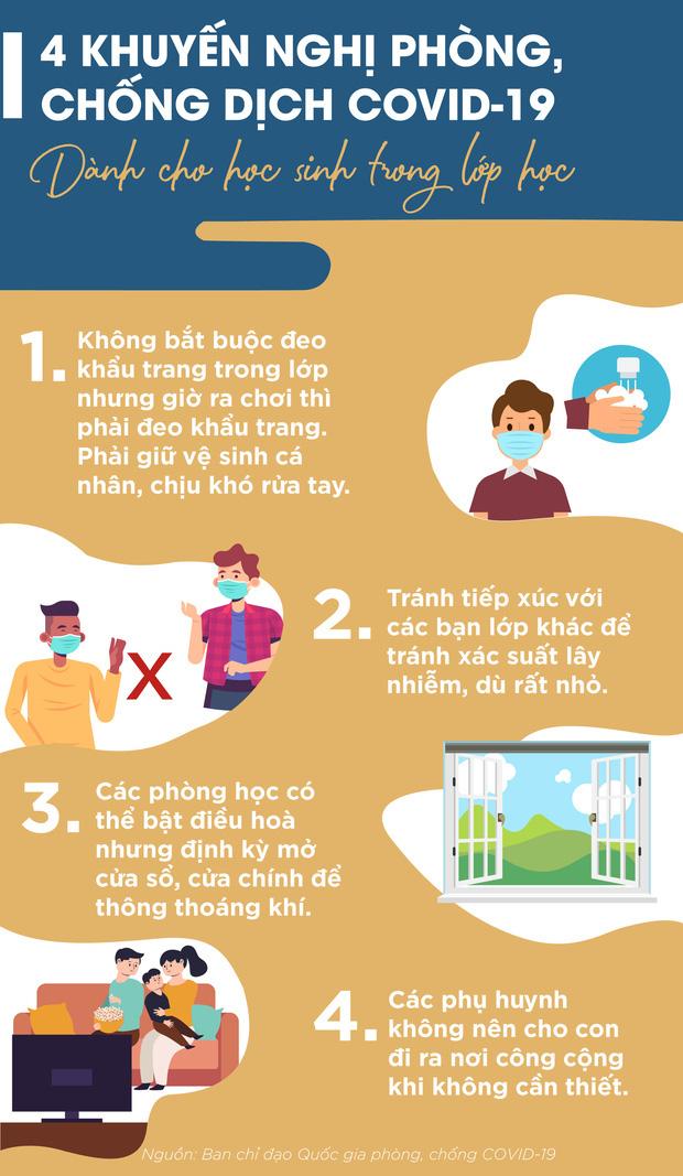 Infographic: 4 khuyến nghị về phòng, chống dịch Covid-19 tại lớp học mà các bậc phụ huynh và học sinh cần biết - Ảnh 1.