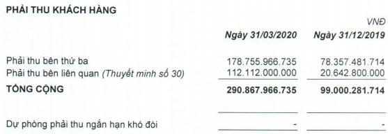 Quốc Cường Gia Lai (QCG) báo lãi đột biến gần 6 lần nhờ chuyển nhượng vốn, cổ phiếu lại kịch trần sau nhiều phiên sàn la liệt - Ảnh 3.