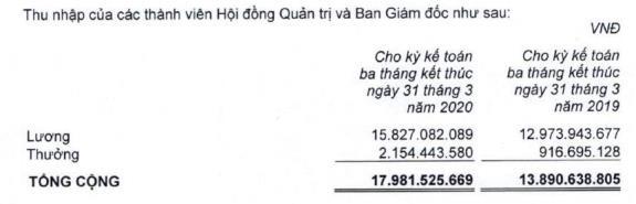 Dịch bệnh, hạn hán kéo lãi quý 1 của PAN giảm 61% so với cùng kỳ - Ảnh 1.