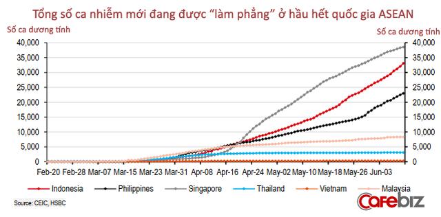 15 biểu đồ lý giải vì sao Việt Nam là ứng viên sáng giá Top đầu cho 'bong bóng du lịch'!  - Ảnh 1.