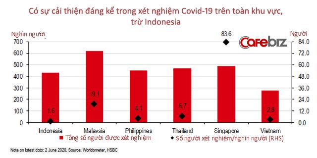 15 biểu đồ lý giải vì sao Việt Nam là ứng viên sáng giá Top đầu cho 'bong bóng du lịch'!  - Ảnh 2.